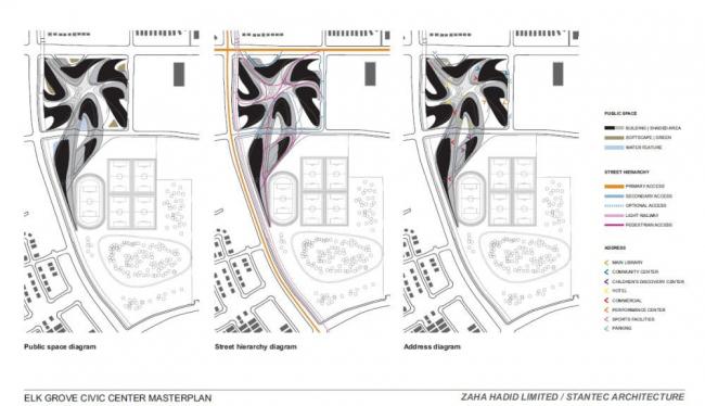 Общественный центр Элк-Гроув © Zaha Hadid Architects / Stantec