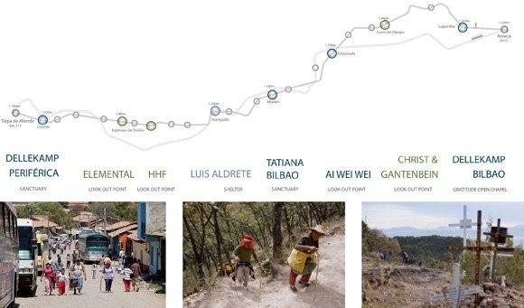 «Путь паломника». Схема маршрута с расположением объектов