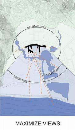 Центр Ванке. План окружающей территории