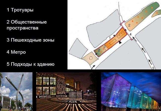 Планы обсустройства территории вокруг исторического здания Политехнического музея. Изображение с сайта http://eng.polymus.ru