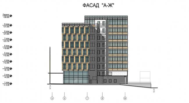 Бизнес-центр «Marr Plaza». Торцевой фасад. Реализация, 2008 © Архитектурная мастерская «АБВ»