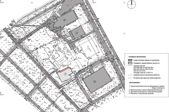План раскопов