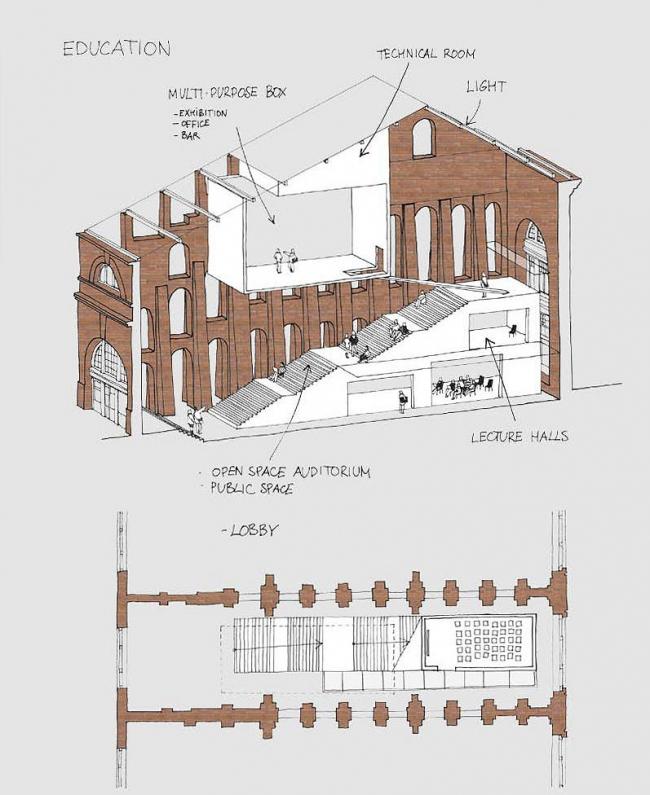 Конкурсное предложение по регенерации острова Новая Голландия © Архитектурное бюро «Студия 44»