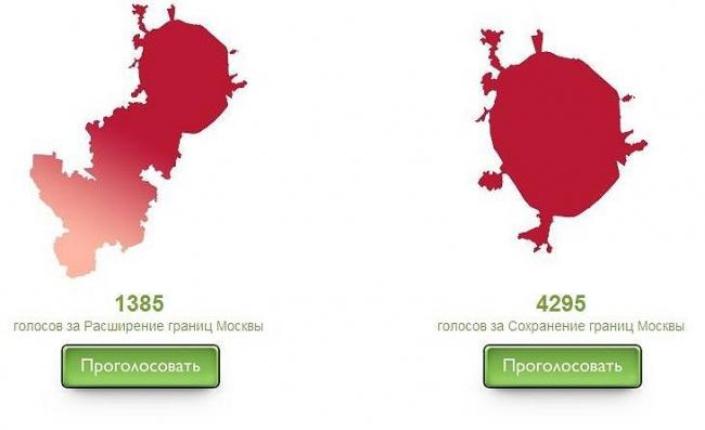Иллюстрация с сайта: sobyaninsk.com