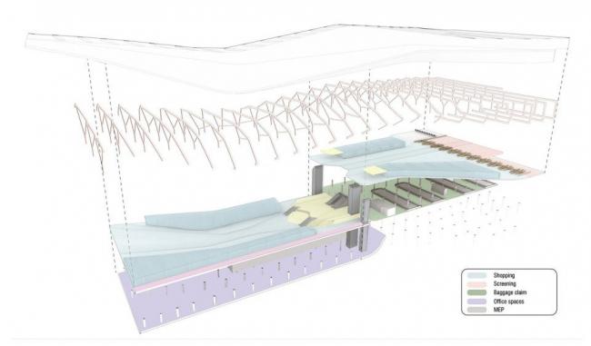 Переход между терминалами Брюссельского аэропорта © UNStudio