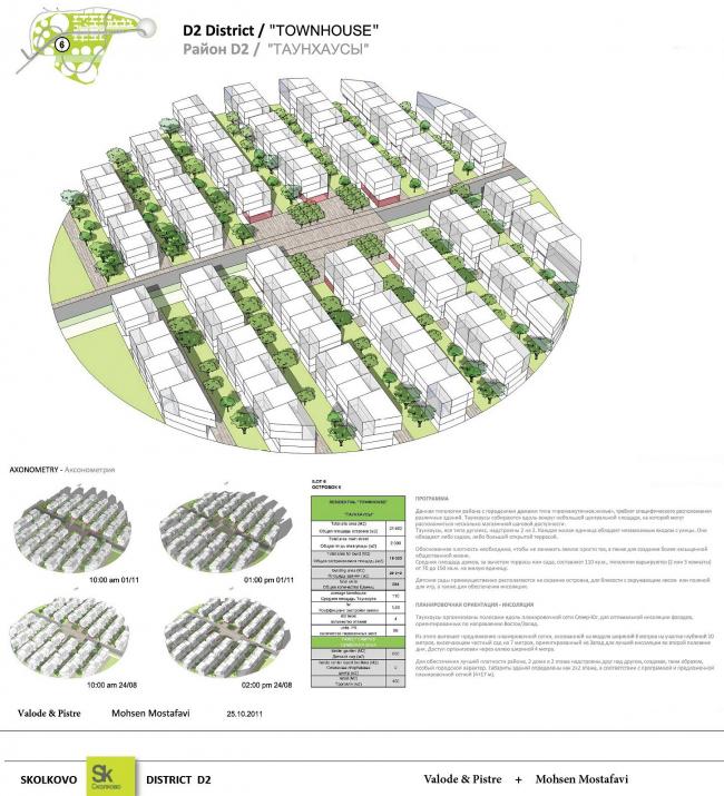 Сколково, открытый конкурс на проектирование жилья в районе Технопарка. Пример застройки района таунхаусов. © Valod&Pistre, Mohsen Mostafavi. Подробнее см. http://i-gorod.com/files/programma_konkursa_2.pdf